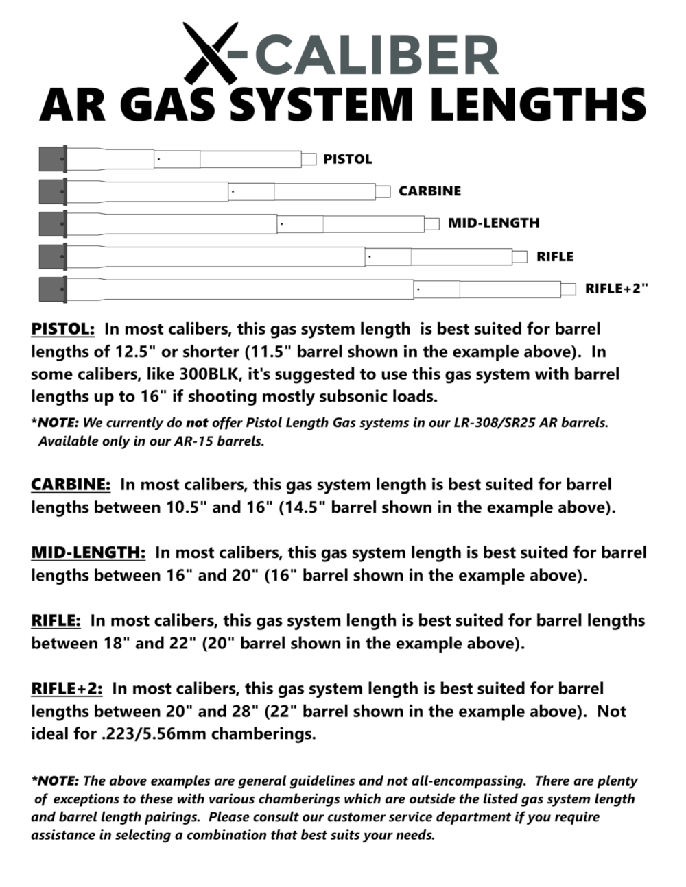 AR Gas System Lengths